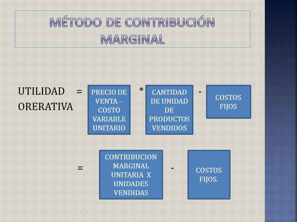 Método de contribución marginal