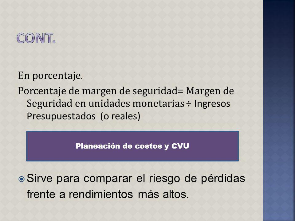 Planeación de costos y CVU