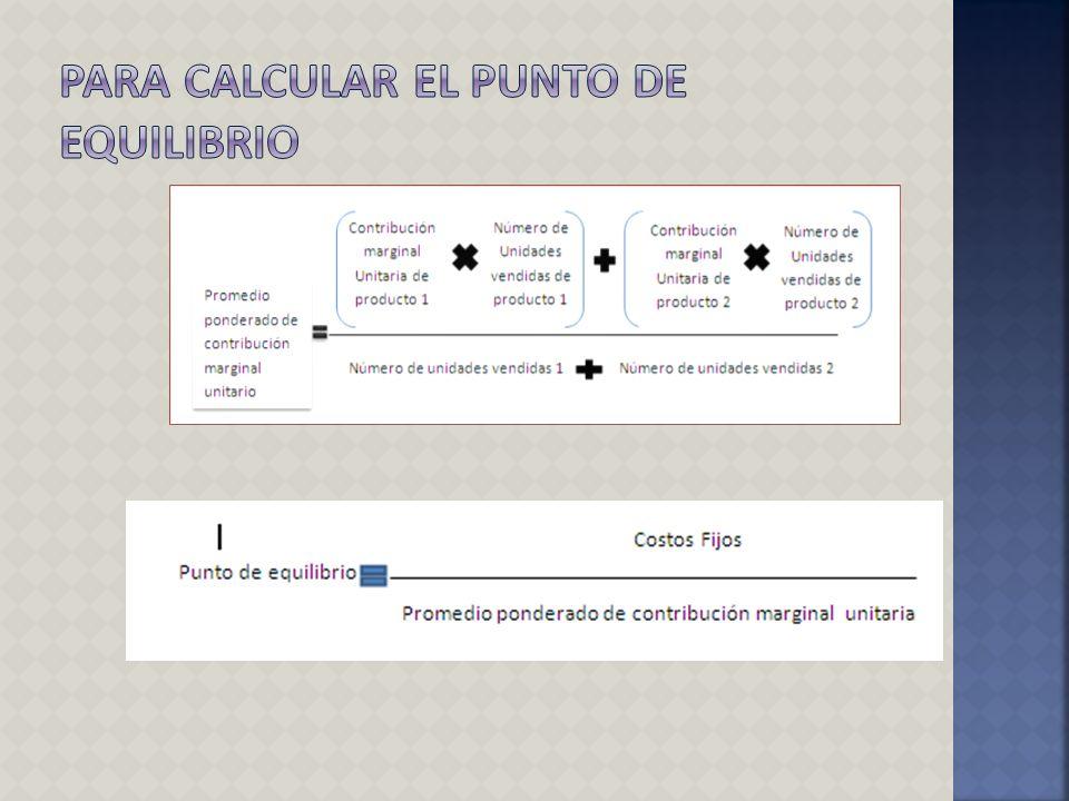 Para calcular el punto de equilibrio