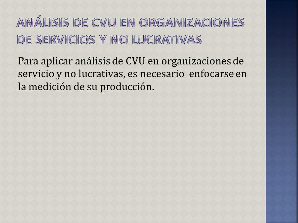 Análisis de CVU en organizaciones de servicios y no lucrativas