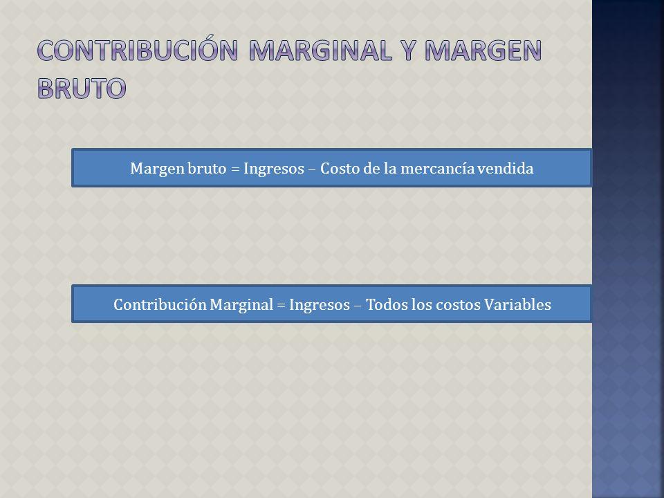 Contribución marginal y margen bruto