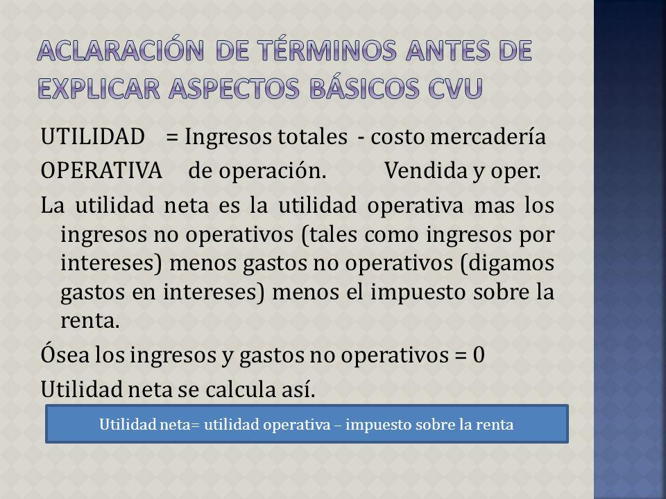 Aclaración de términos antes de explicar aspectos básicos CVU