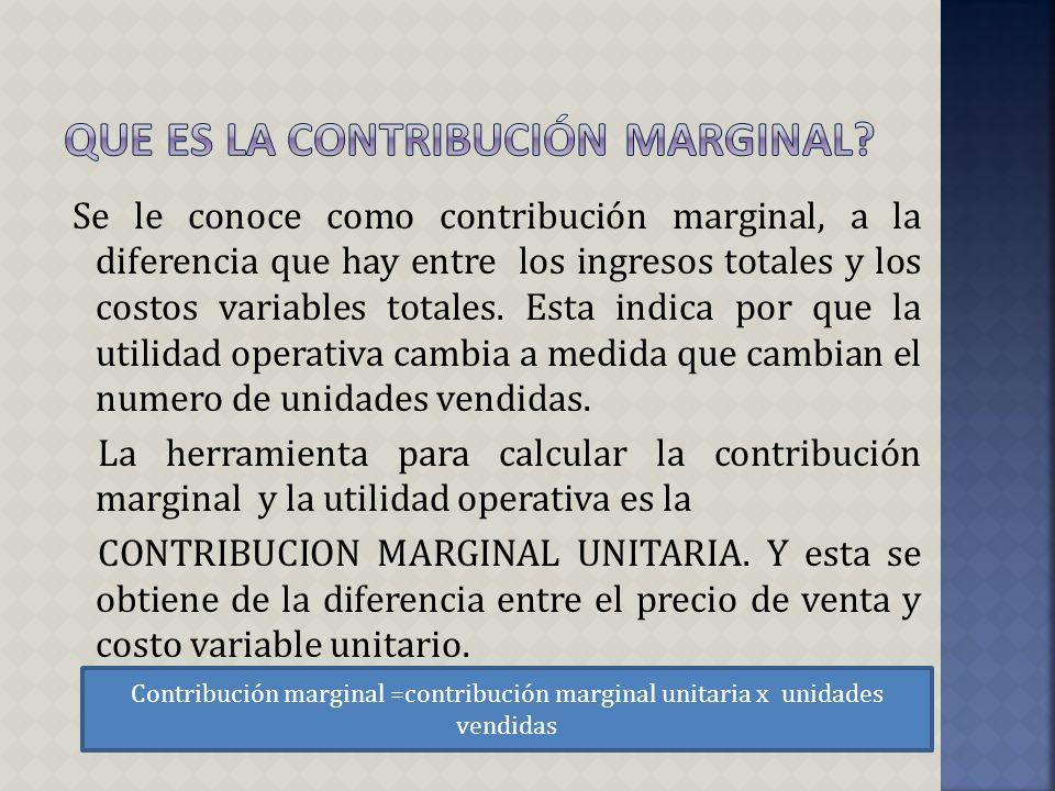 Que es la contribución marginal