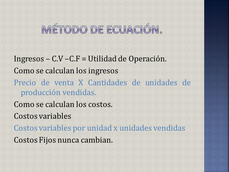 Método de ecuación.