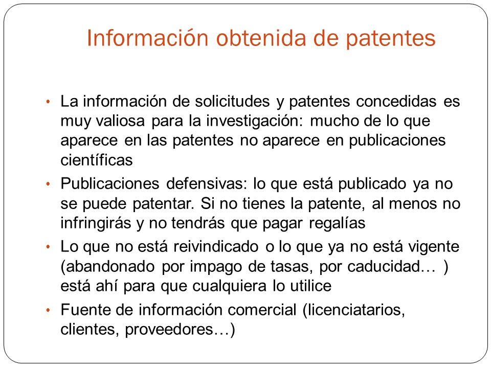 Información obtenida de patentes