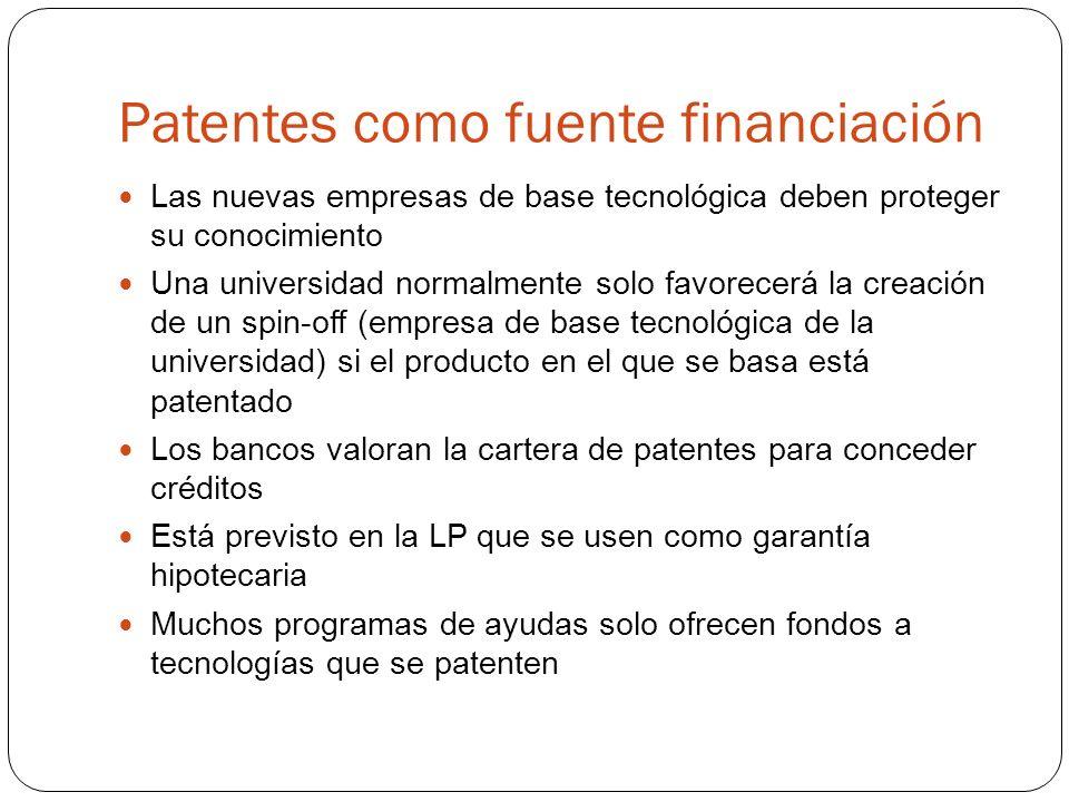 Patentes como fuente financiación