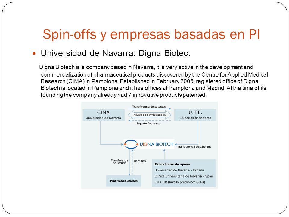 Spin-offs y empresas basadas en PI