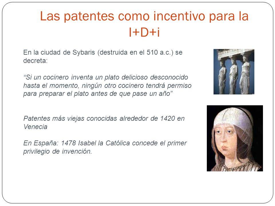 Las patentes como incentivo para la I+D+i