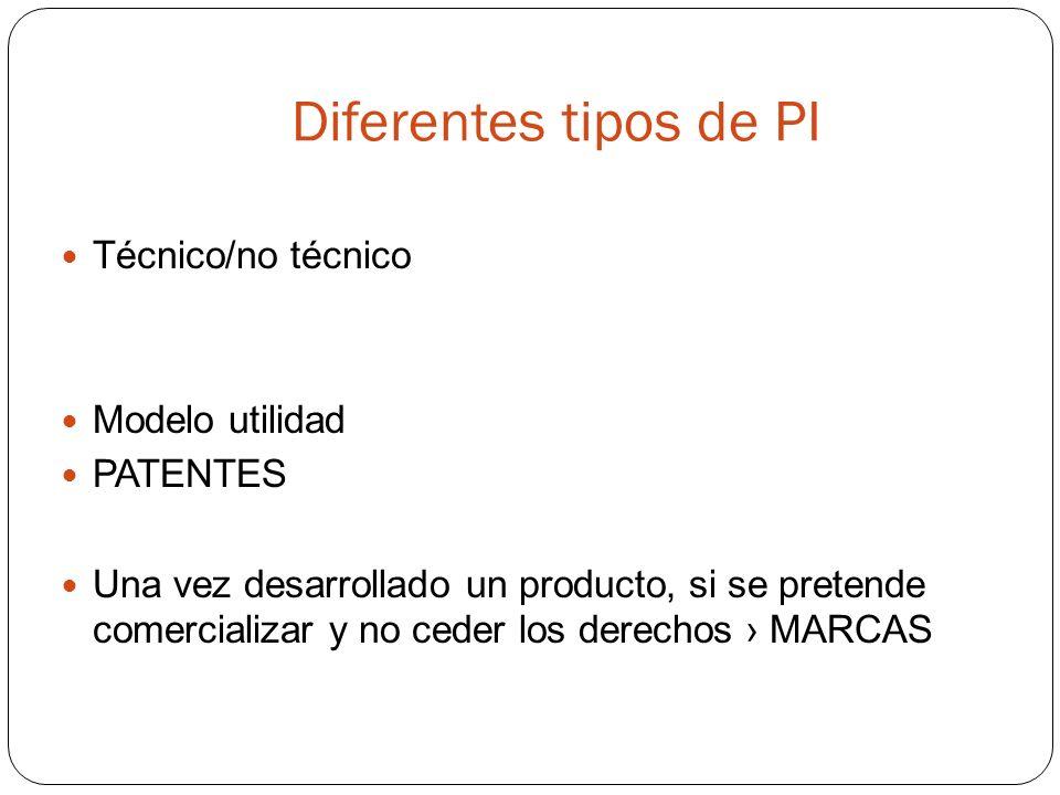 Diferentes tipos de PI Técnico/no técnico Modelo utilidad PATENTES