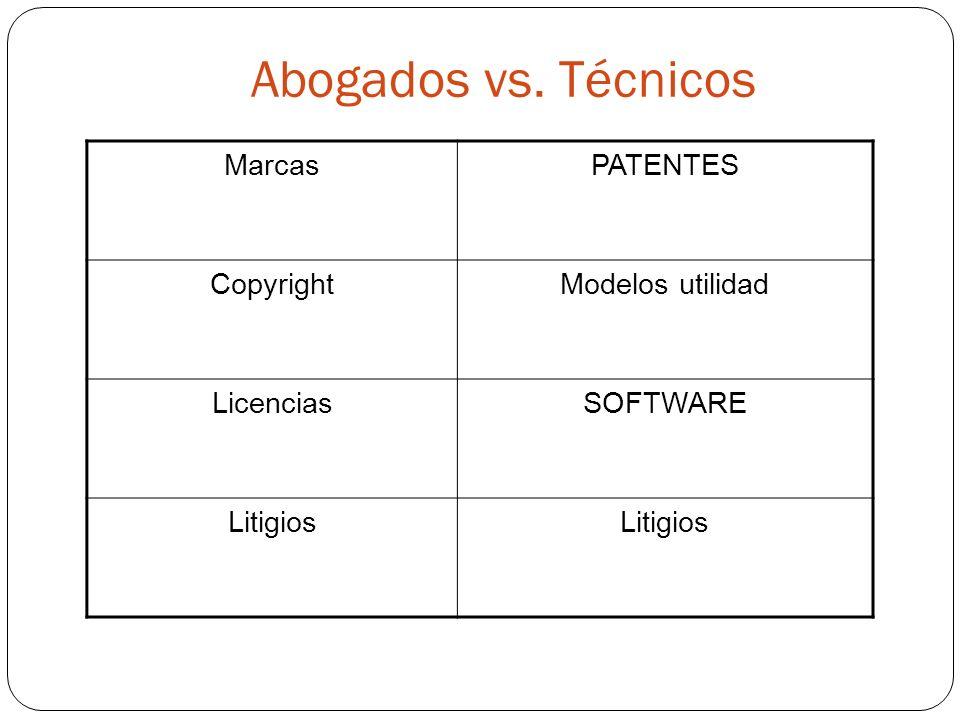 Abogados vs. Técnicos Marcas PATENTES Copyright Modelos utilidad