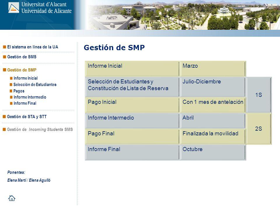 Gestión de SMP Informe Inicial Marzo
