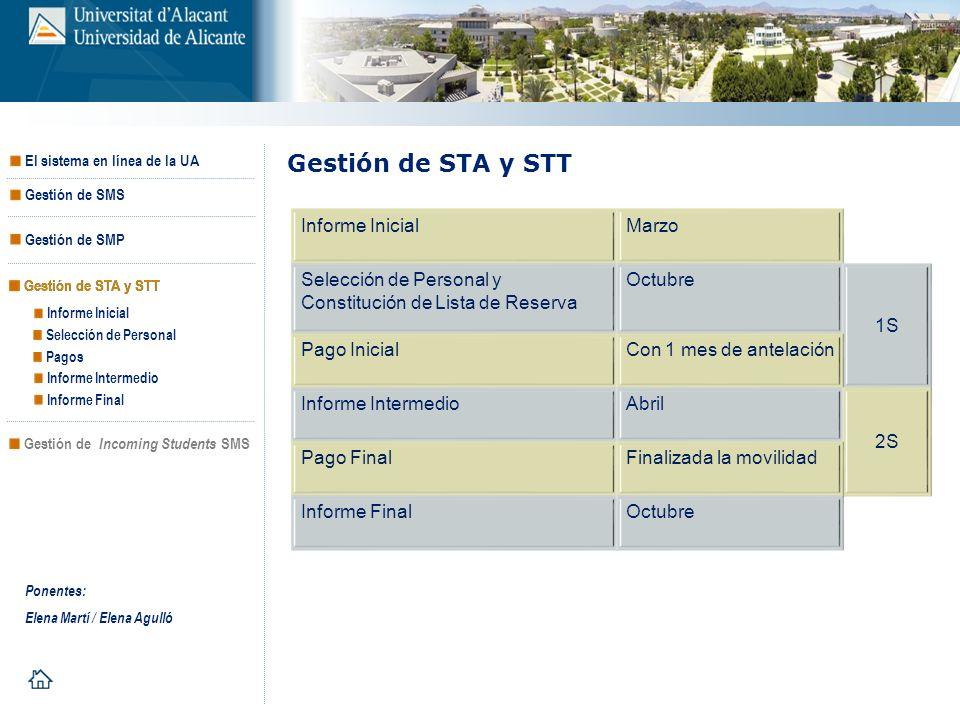 Gestión de STA y STT Informe Inicial Marzo