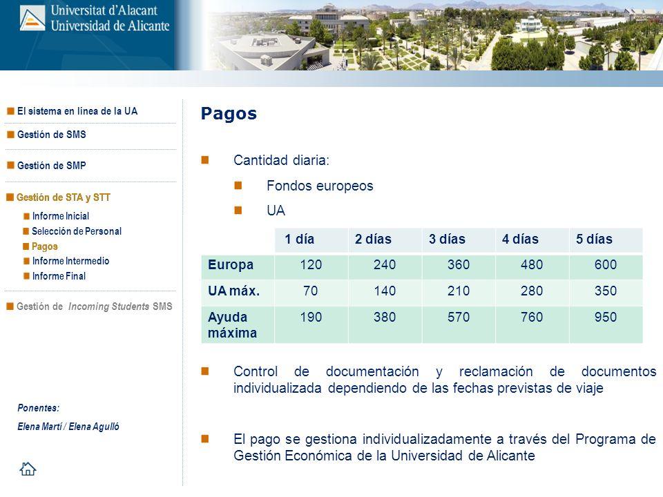 Pagos Cantidad diaria: Fondos europeos UA