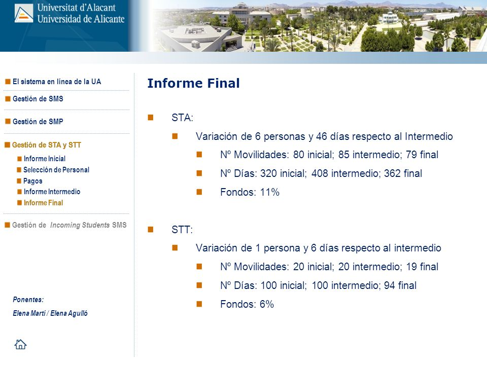 Informe Final STA: Variación de 6 personas y 46 días respecto al Intermedio. Nº Movilidades: 80 inicial; 85 intermedio; 79 final.