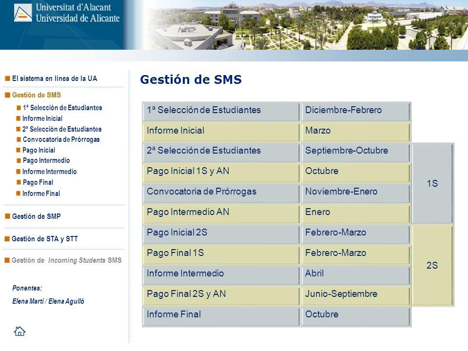 Gestión de SMS 1ª Selección de Estudiantes Diciembre-Febrero