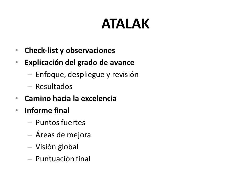 ATALAK Check-list y observaciones Explicación del grado de avance