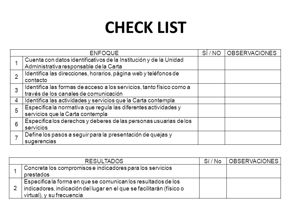 CHECK LIST ENFOQUE SÍ / NO OBSERVACIONES 1