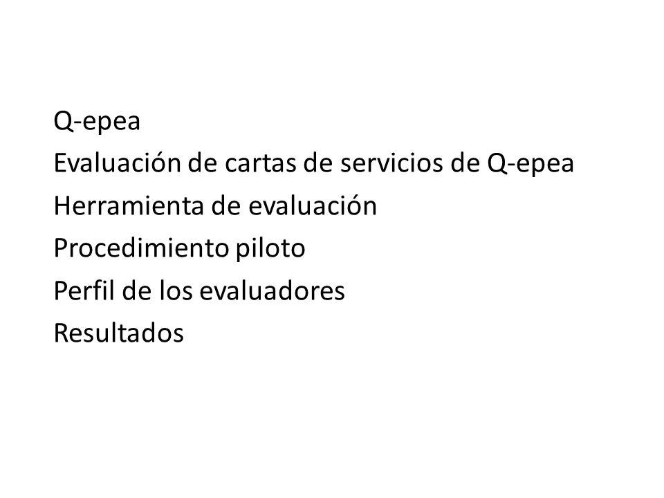Q-epea Evaluación de cartas de servicios de Q-epea Herramienta de evaluación Procedimiento piloto Perfil de los evaluadores Resultados
