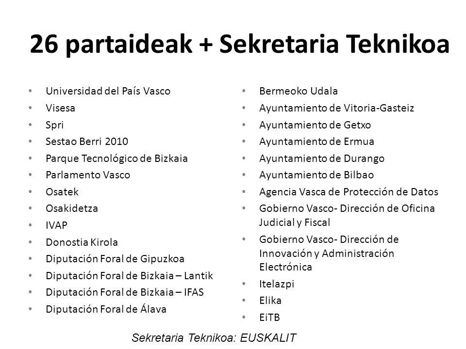 26 partaideak + Sekretaria Teknikoa