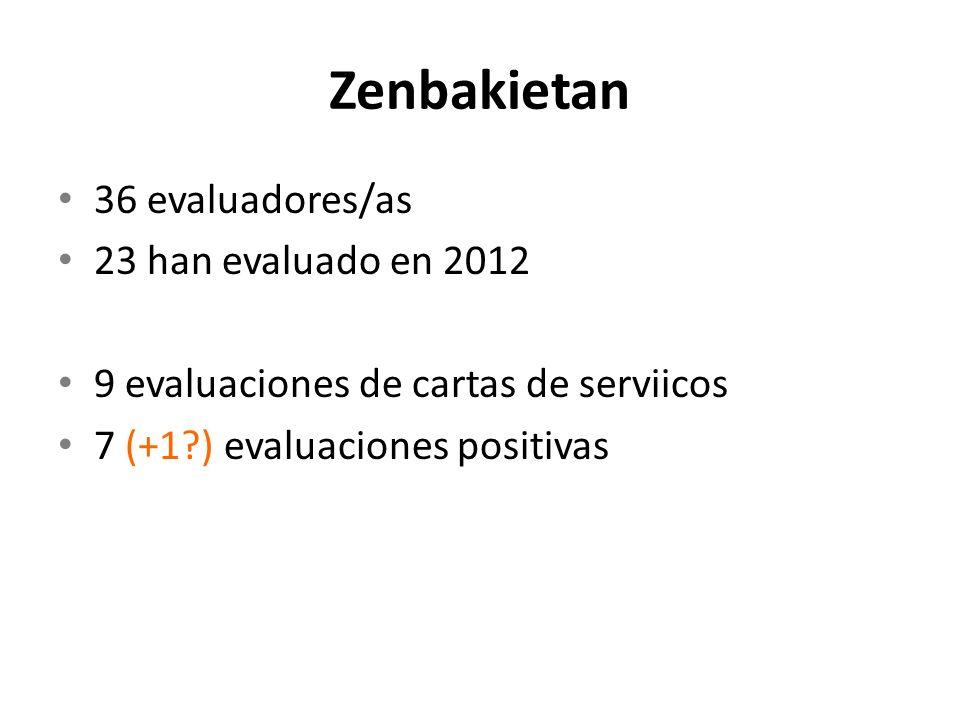 Zenbakietan 36 evaluadores/as 23 han evaluado en 2012