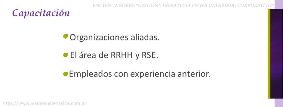 Capacitación Organizaciones aliadas. El área de RRHH y RSE. Empleados con experiencia anterior.