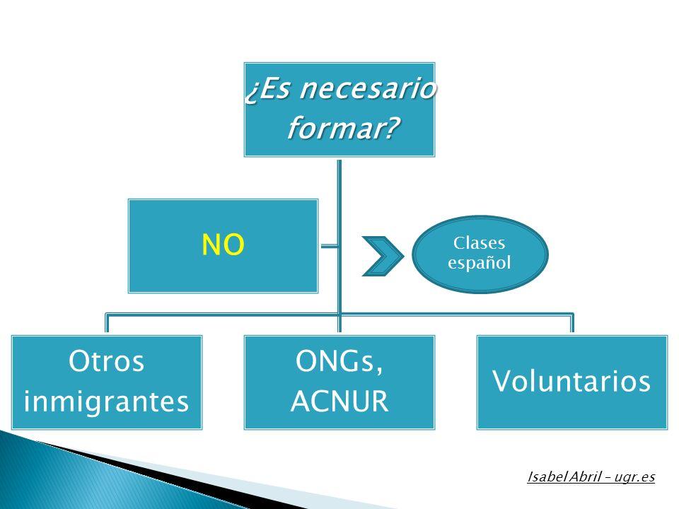 Clases español Isabel Abril – ugr.es ¿Es necesario formar NO