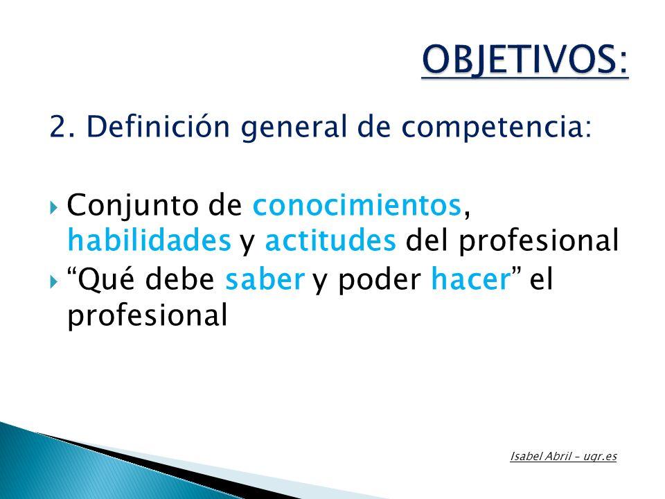 OBJETIVOS: 2. Definición general de competencia: