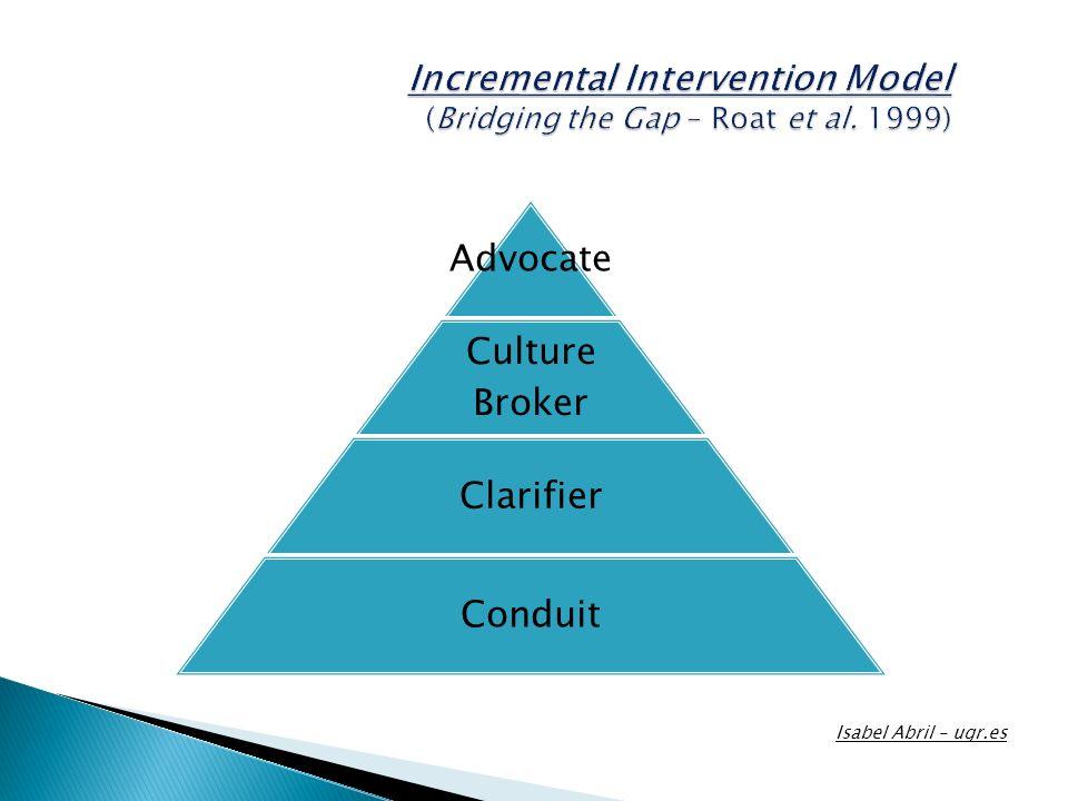 Incremental Intervention Model (Bridging the Gap – Roat et al. 1999)