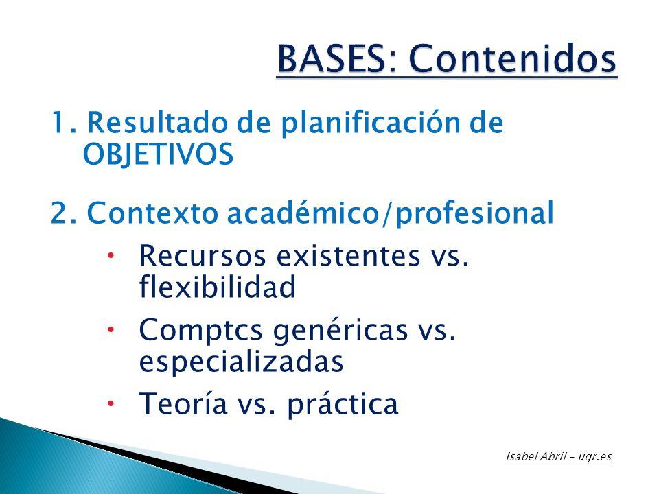 BASES: Contenidos 1. Resultado de planificación de OBJETIVOS