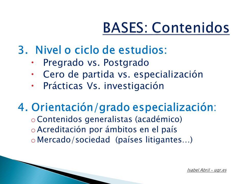 BASES: Contenidos 3. Nivel o ciclo de estudios: