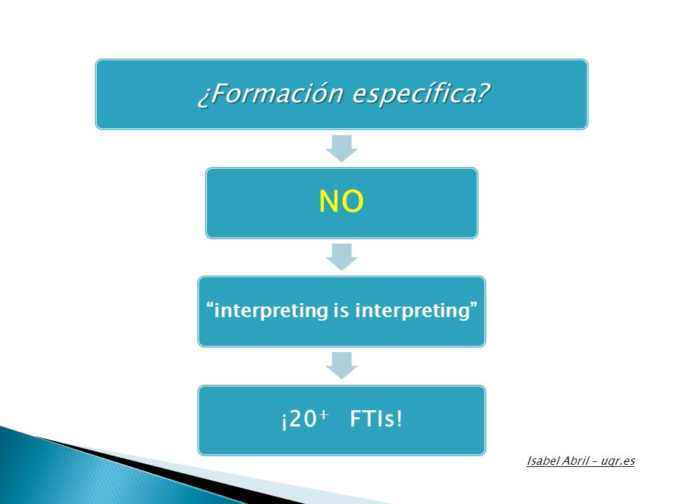 interpreting is interpreting