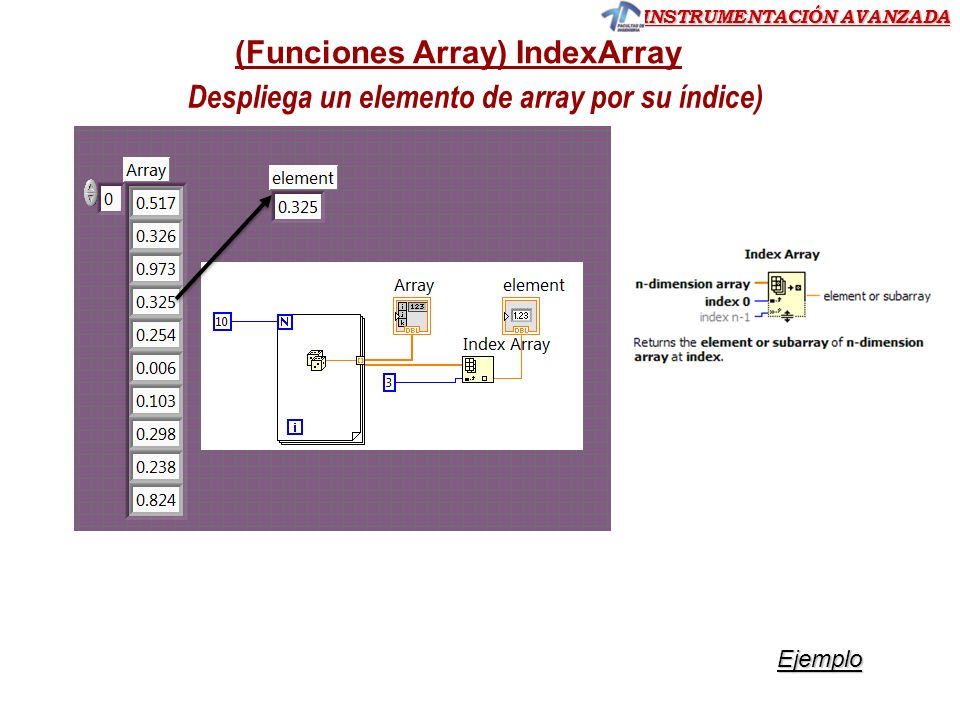 (Funciones Array) IndexArray