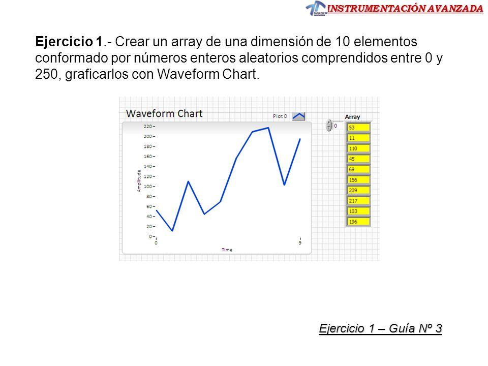 Ejercicio 1.- Crear un array de una dimensión de 10 elementos conformado por números enteros aleatorios comprendidos entre 0 y 250, graficarlos con Waveform Chart.