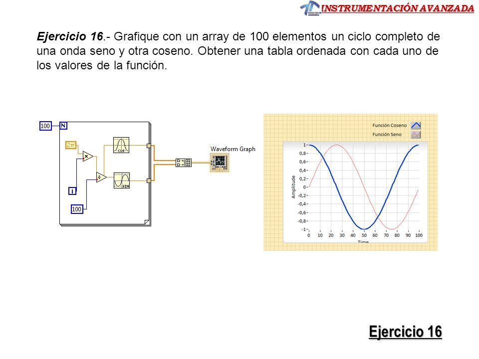 Ejercicio 16.- Grafique con un array de 100 elementos un ciclo completo de una onda seno y otra coseno. Obtener una tabla ordenada con cada uno de los valores de la función.