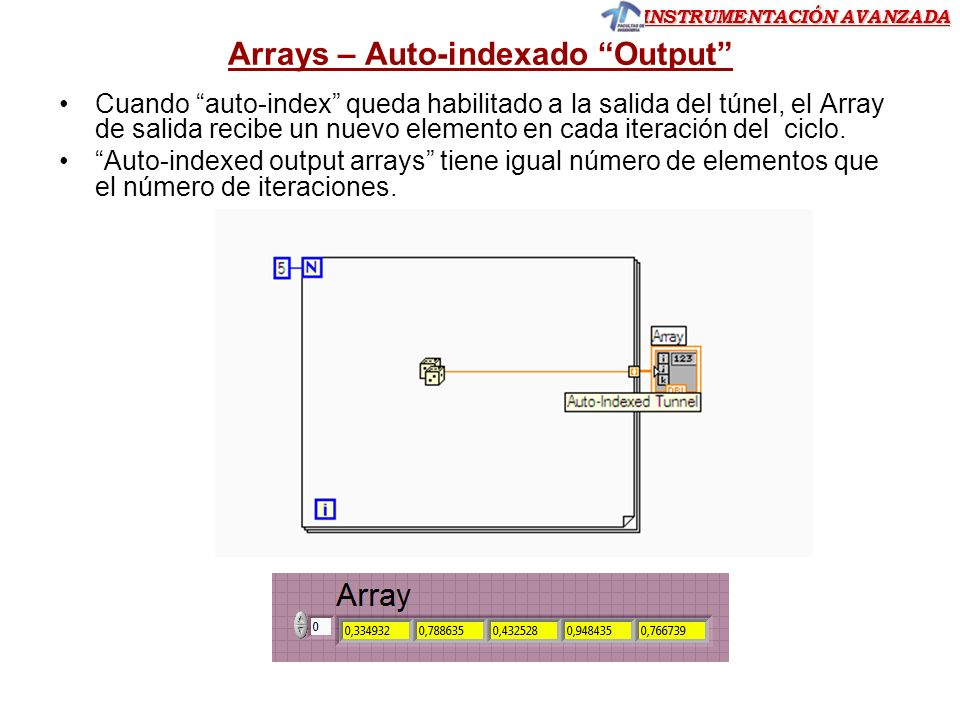Arrays – Auto-indexado Output