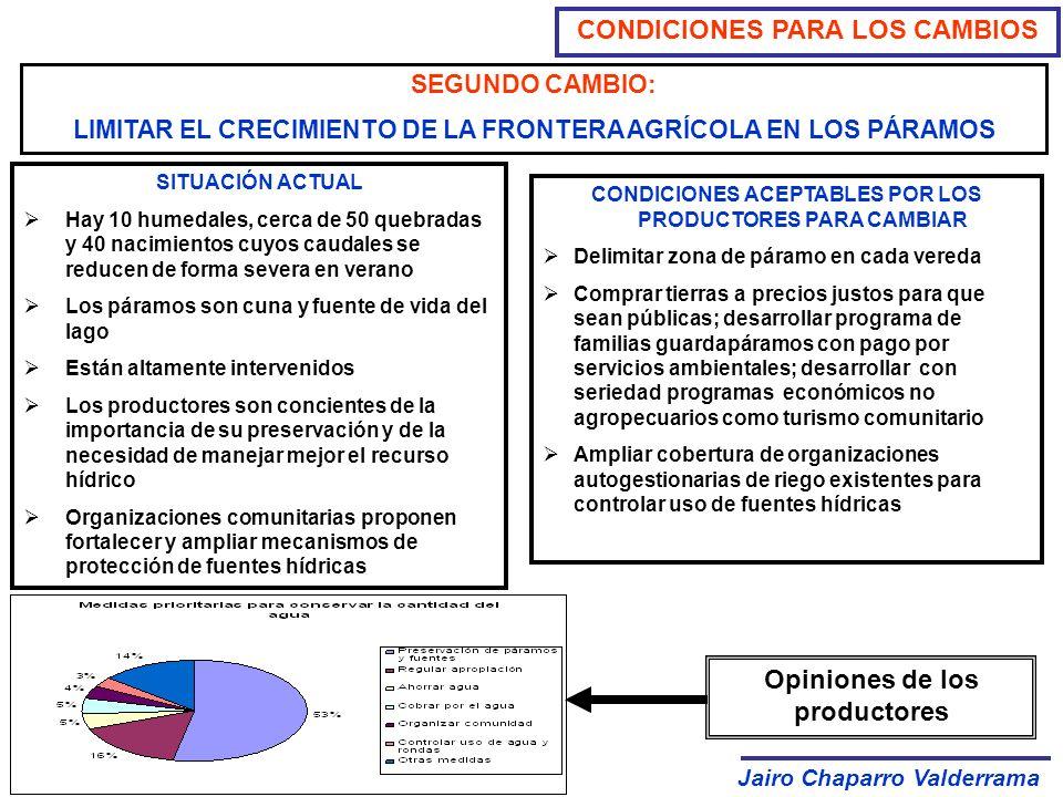 CONDICIONES PARA LOS CAMBIOS Opiniones de los productores