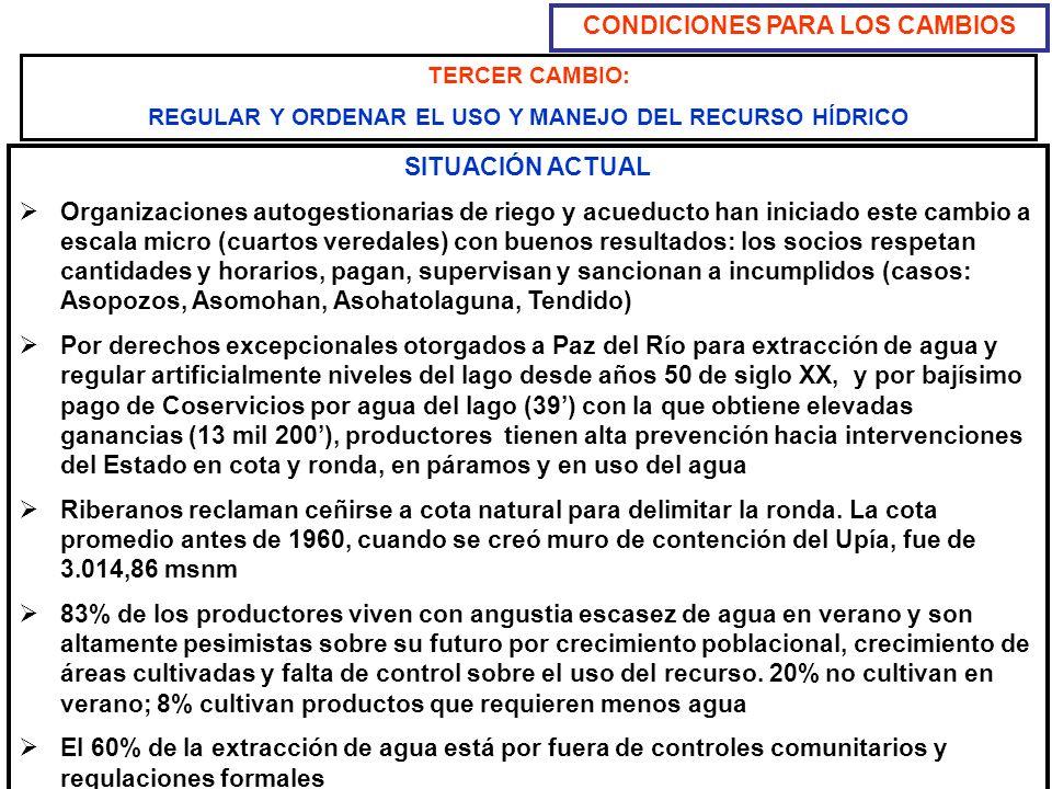 CONDICIONES PARA LOS CAMBIOS SITUACIÓN ACTUAL