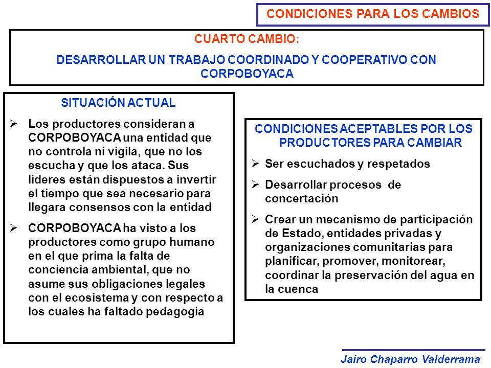 CONDICIONES PARA LOS CAMBIOS