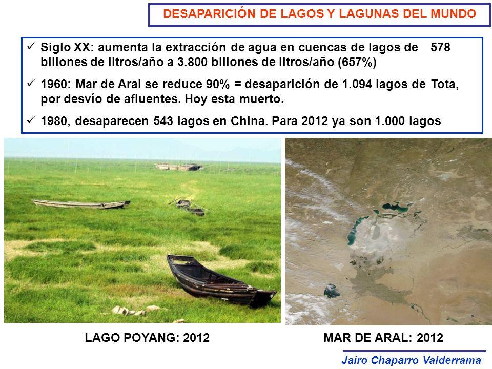 DESAPARICIÓN DE LAGOS Y LAGUNAS DEL MUNDO Jairo Chaparro Valderrama
