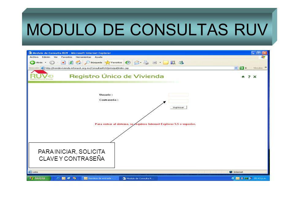 MODULO DE CONSULTAS RUV