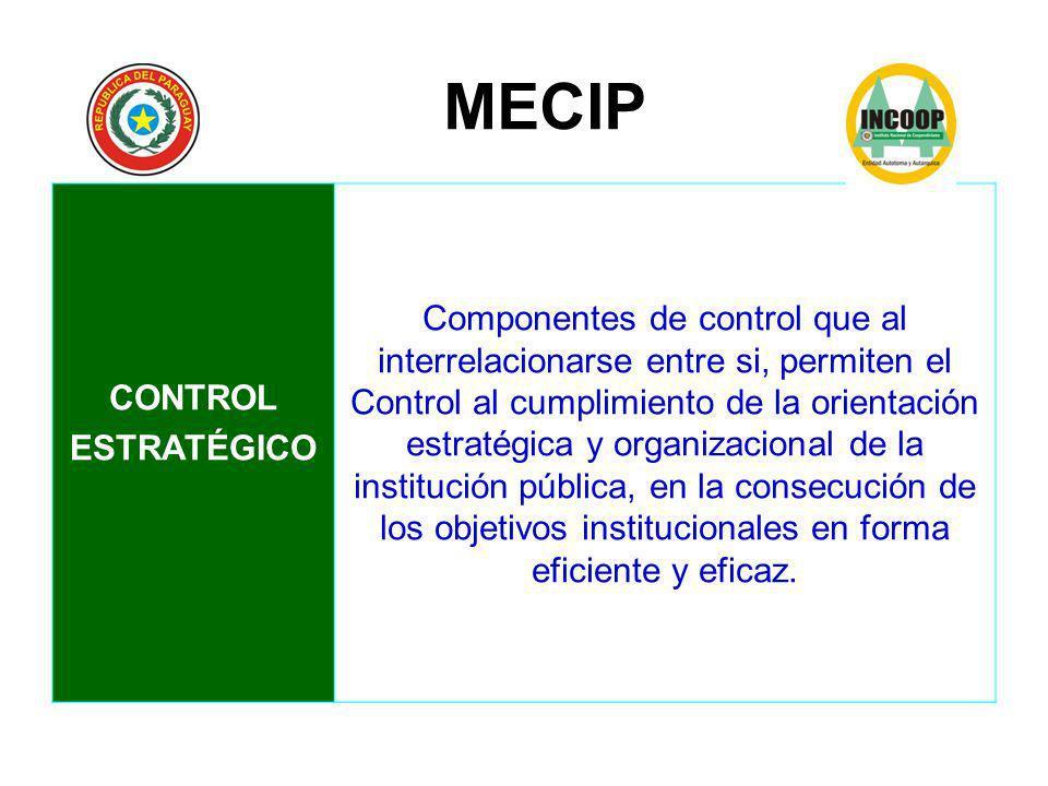 MECIP CONTROL. ESTRATÉGICO.