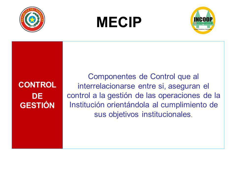 MECIP CONTROL. DE GESTIÓN.