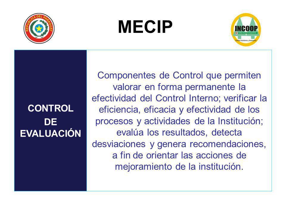 MECIP CONTROL. DE EVALUACIÓN.