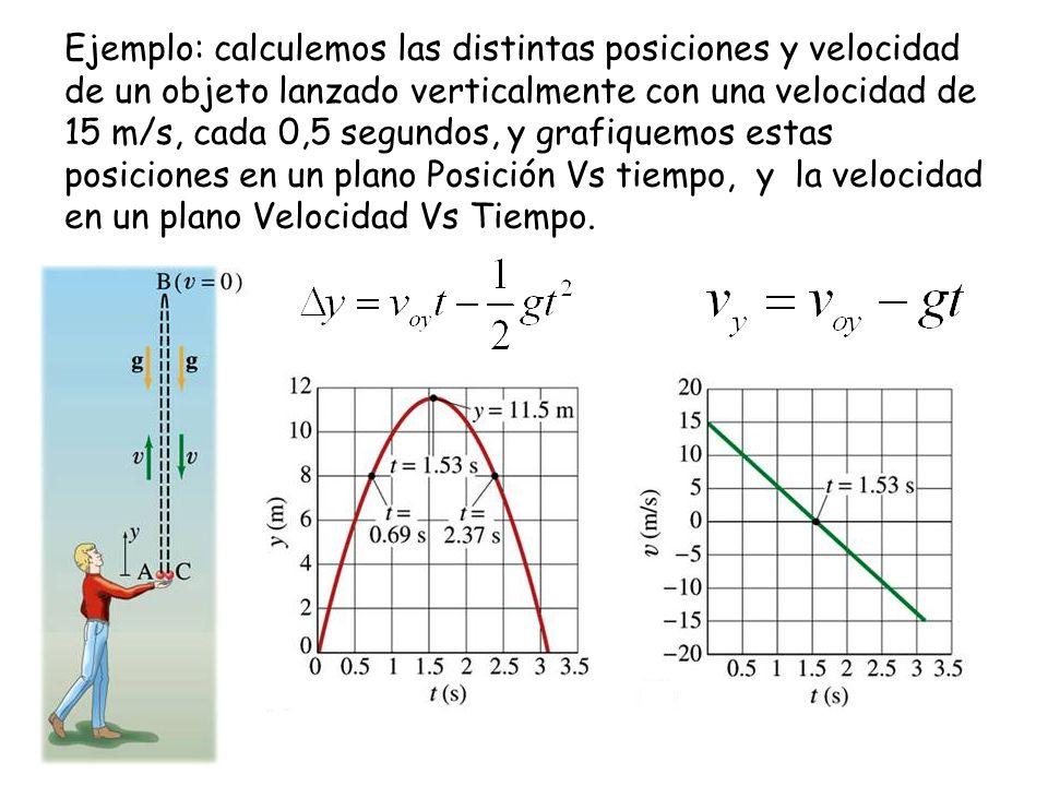 Ejemplo: calculemos las distintas posiciones y velocidad de un objeto lanzado verticalmente con una velocidad de 15 m/s, cada 0,5 segundos, y grafiquemos estas posiciones en un plano Posición Vs tiempo, y la velocidad en un plano Velocidad Vs Tiempo.