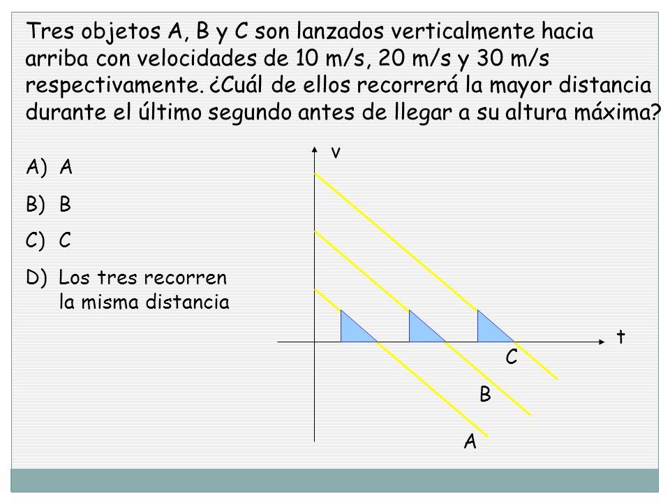 Tres objetos A, B y C son lanzados verticalmente hacia arriba con velocidades de 10 m/s, 20 m/s y 30 m/s respectivamente. ¿Cuál de ellos recorrerá la mayor distancia durante el último segundo antes de llegar a su altura máxima