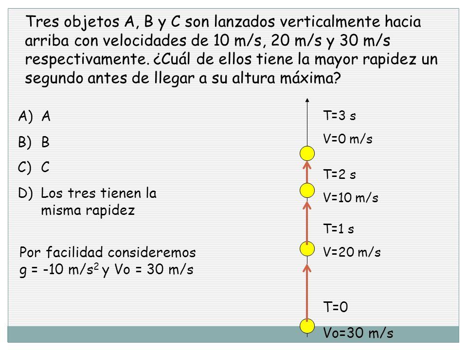Tres objetos A, B y C son lanzados verticalmente hacia arriba con velocidades de 10 m/s, 20 m/s y 30 m/s respectivamente. ¿Cuál de ellos tiene la mayor rapidez un segundo antes de llegar a su altura máxima
