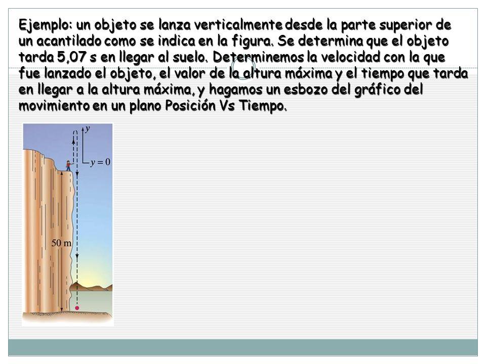 Ejemplo: un objeto se lanza verticalmente desde la parte superior de un acantilado como se indica en la figura.