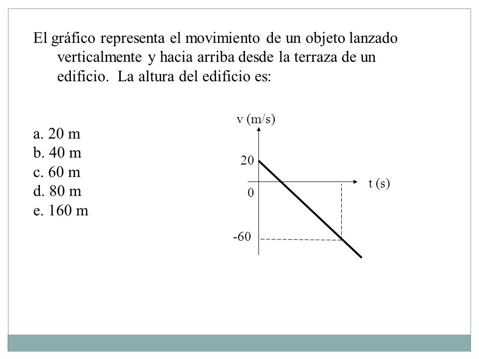 El gráfico representa el movimiento de un objeto lanzado verticalmente y hacia arriba desde la terraza de un edificio. La altura del edificio es: