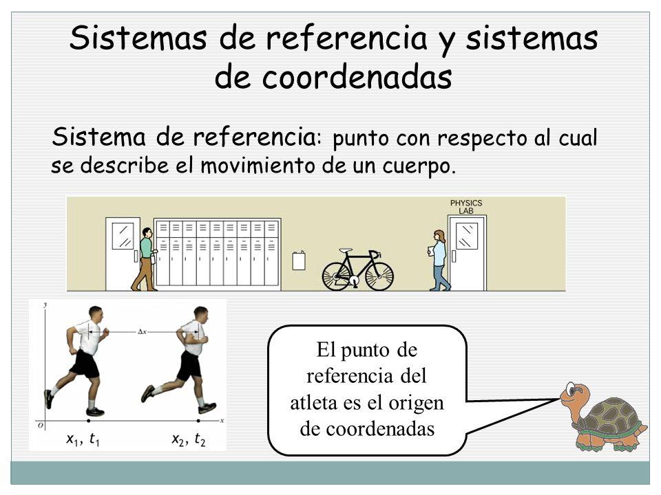 Sistemas de referencia y sistemas de coordenadas