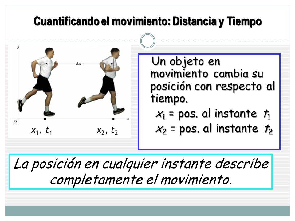 Cuantificando el movimiento: Distancia y Tiempo